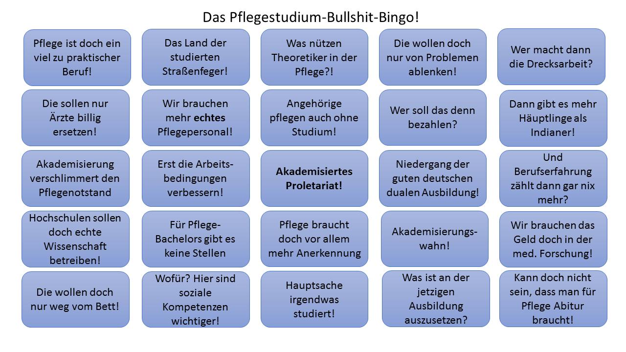 Pflegestudium-Bullshit-Bingo